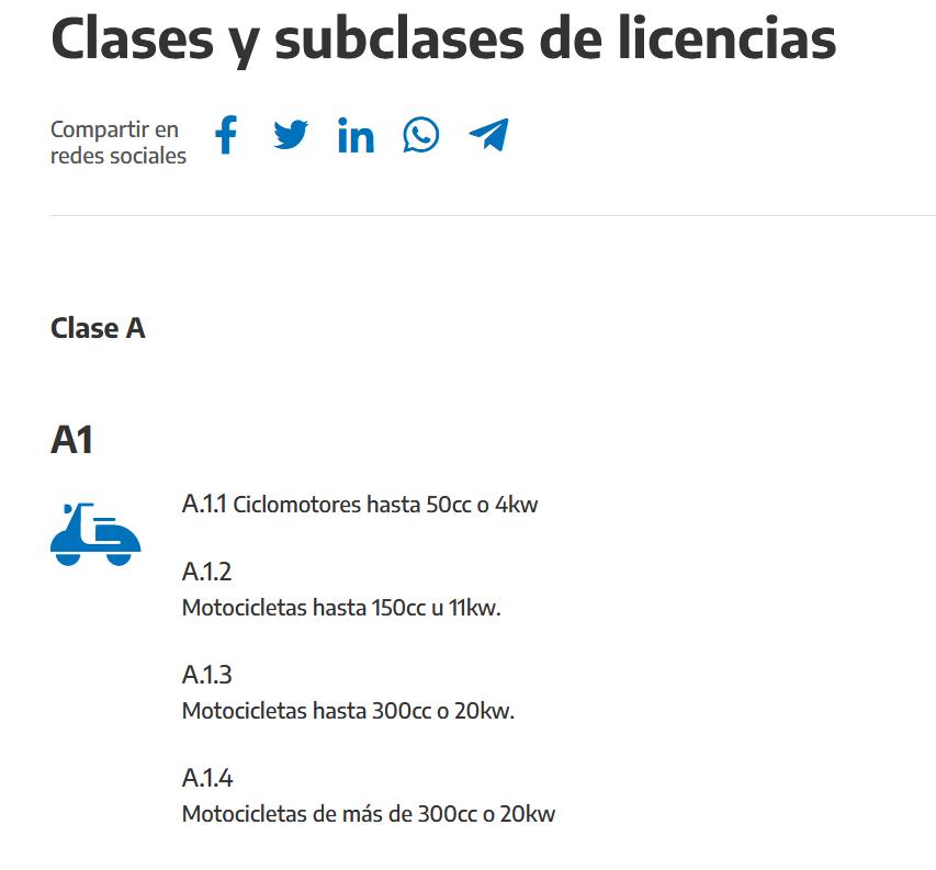 clases de licencias